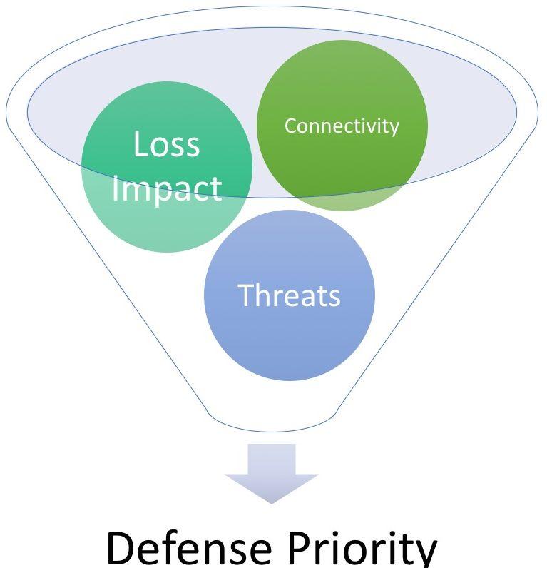ddos防御工具_cc防护系统源码_指南